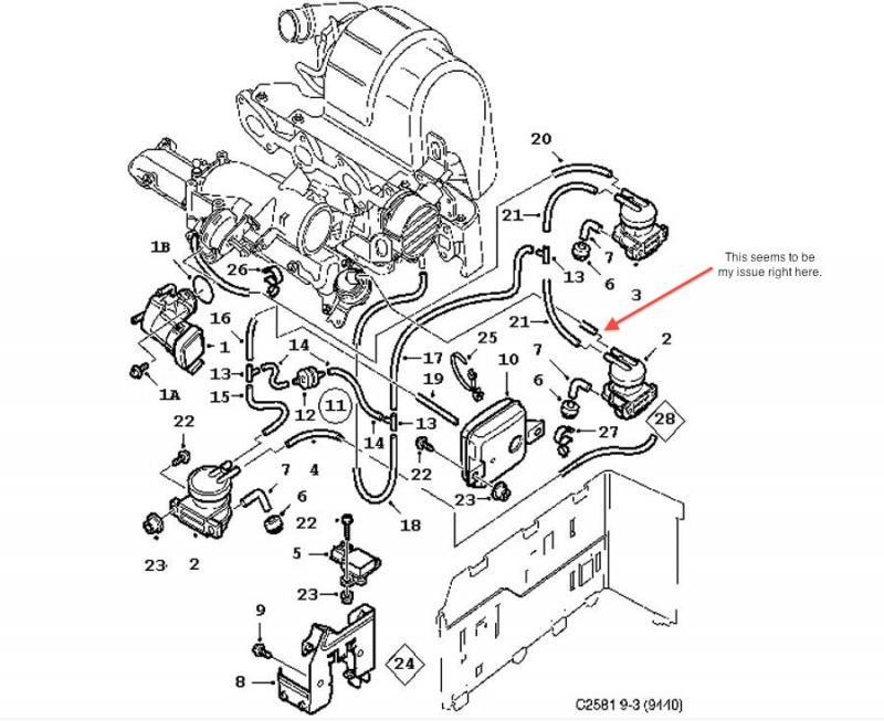 2002 Saab 9 5 Engine Diagram Wiring Diagram System Belt Image A Belt Image A Ediliadesign It