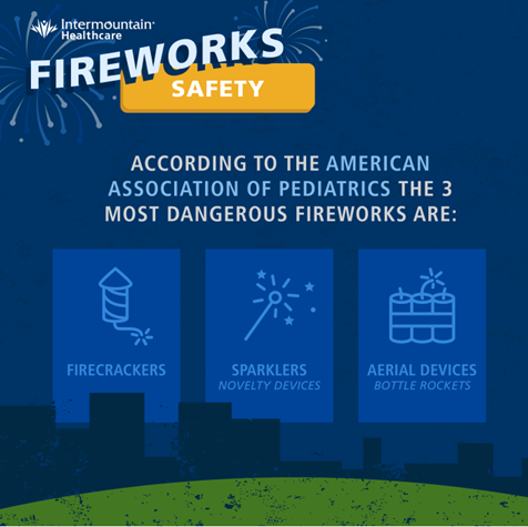 Preventing and Treating Fireworks Injuries