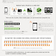 Responsive Design vs Server-Side Solutions [Infographic]