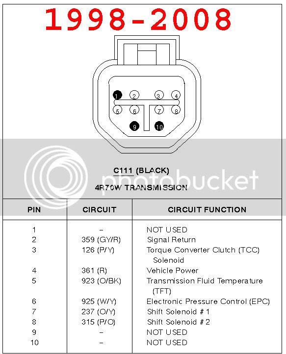 Roger Vivi Ersaks  2008 F150 Fuel Pump Wiring Diagram