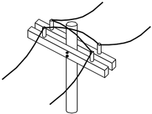 NETWORKING CONCEPT: TWISTED PAIR CABLE