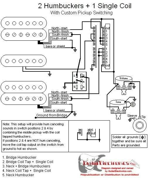 Wiring Diagram Dimarzio Air Norton