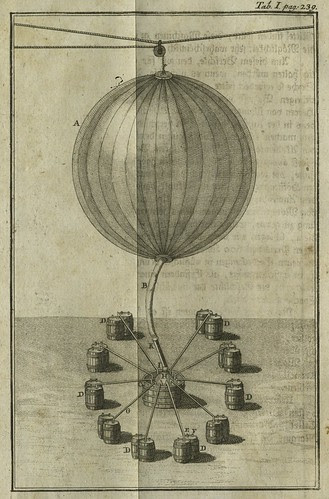 Montgolfier page 580