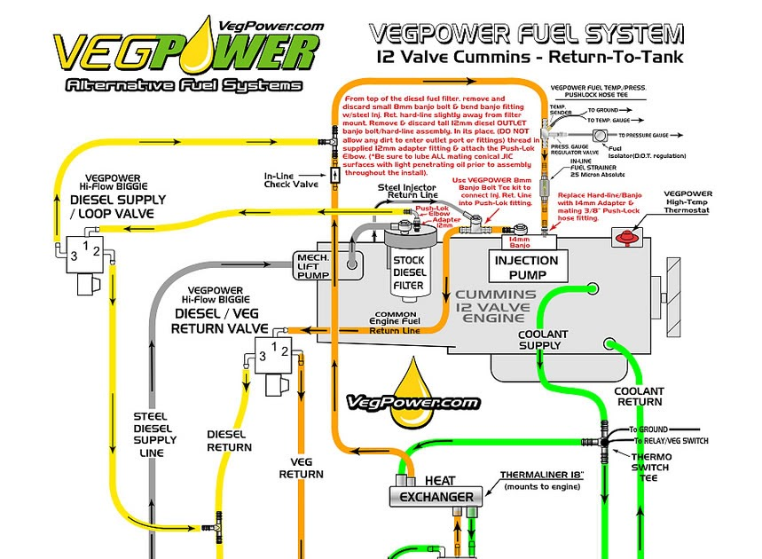 30 6 0 Powerstroke Fuel Line Diagram