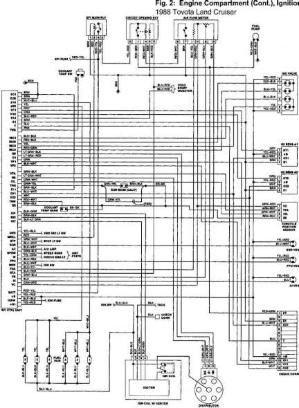 1988 Toyota Camry Wiring Diagram