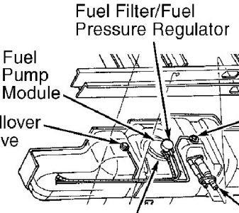 2004 Dodge Magnum Fuel Filter