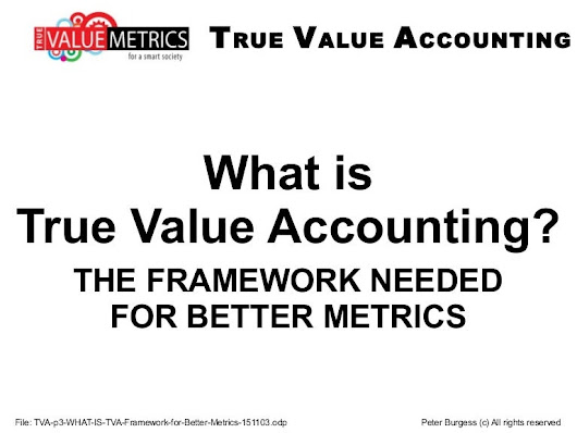 TVA p3 01-WHAT IS TRUE VALUE ACCOUNTING?