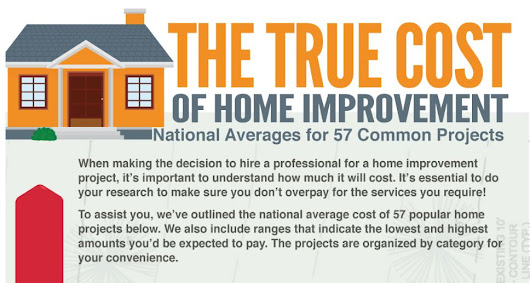 The True Cost of 57 Common Home Improvement Projects