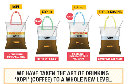 Snapshot: Singapore coffee (and other drinks)