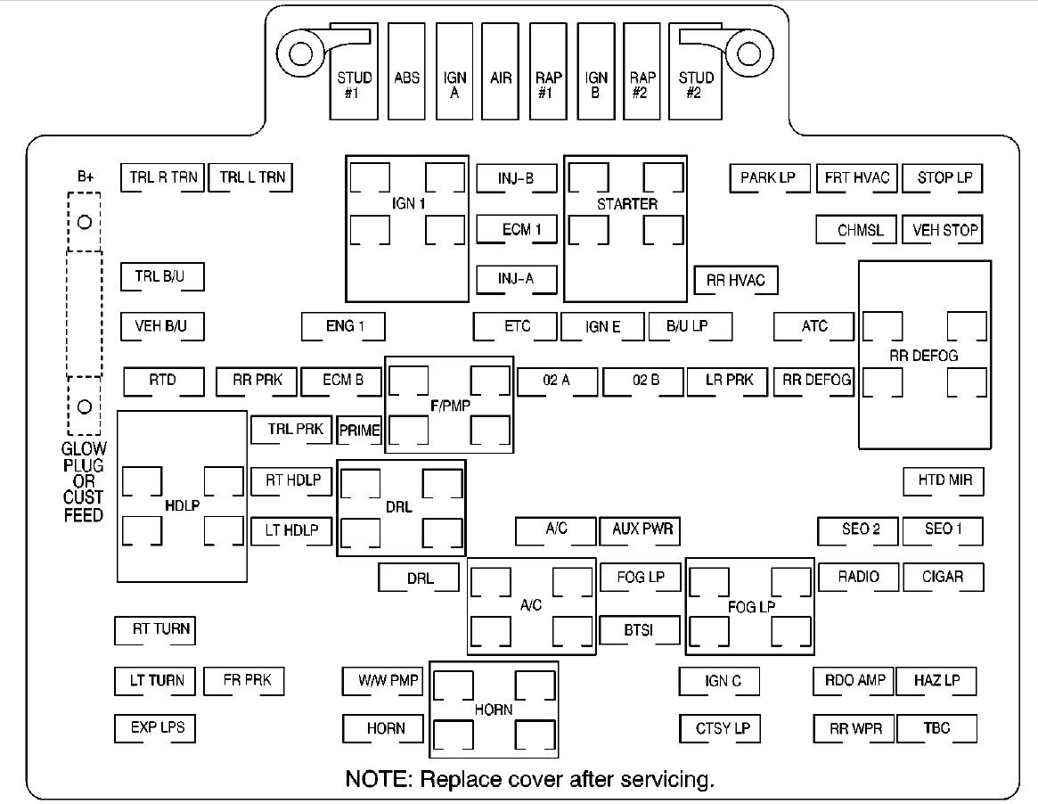 2001 Yukon Xl Fuse Box Diagram