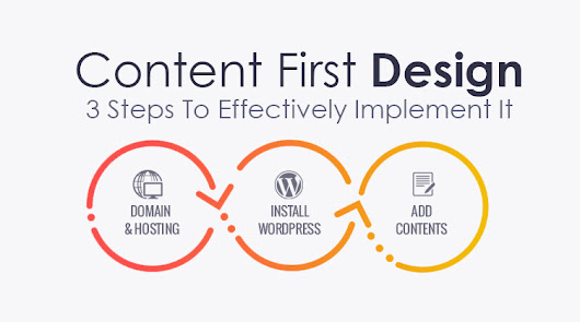 Content-First Design-3 Steps To Effectively Implement It