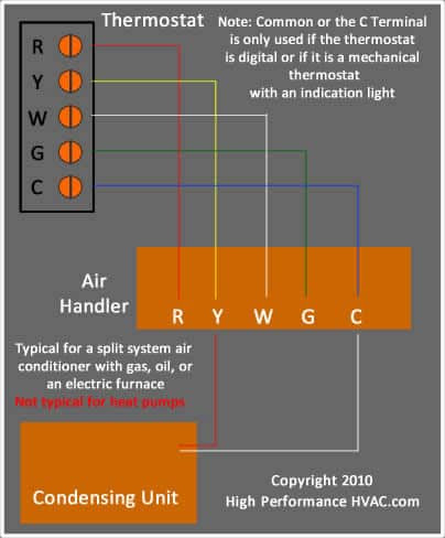 thermostat wiring diagram 1