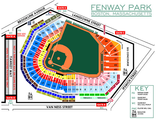 Breakdown of the Fenway Park Seating Chart
