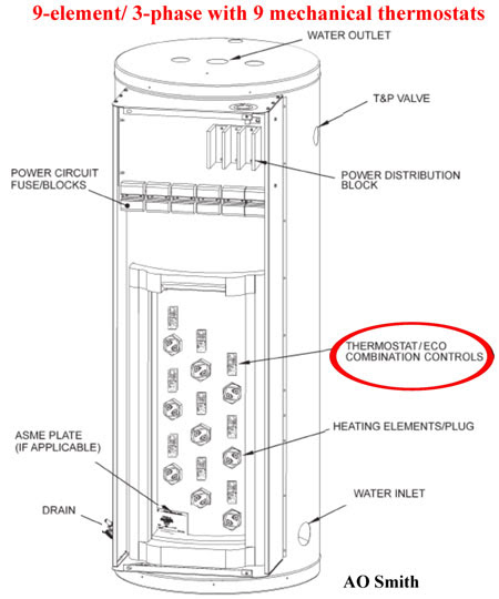 Wiring Diagram Heating Element Water Heater - Wiring ...