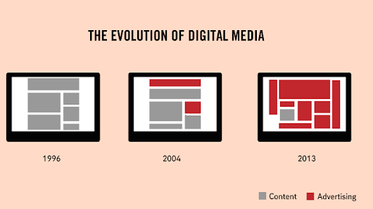 There's magic out there (The evolution of digital media)