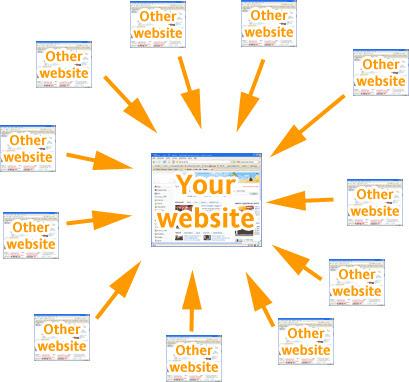 Xây dựng backlink bên ngoài - External Linking