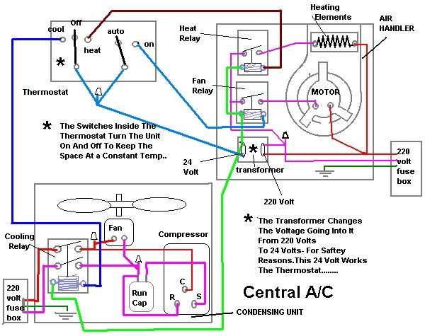 Diagram For Wiring A 240 A C Unit 24hx8