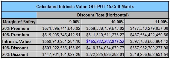 MSFT Intrinsic Value 1