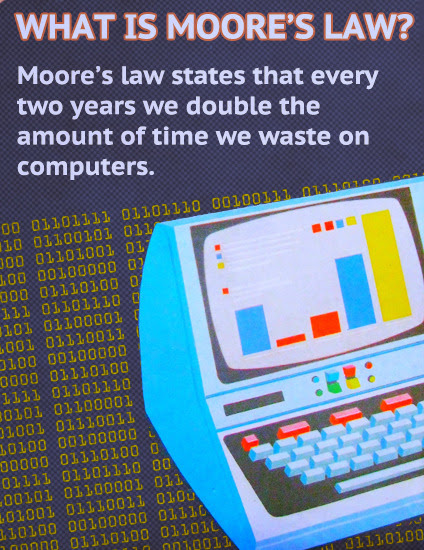 What Is Moore's Law?