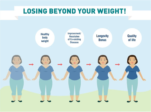 The Complete Guide to Diet after Bariatric Surgery