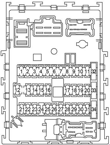 Nissan Sentra Fuse Box Diagram