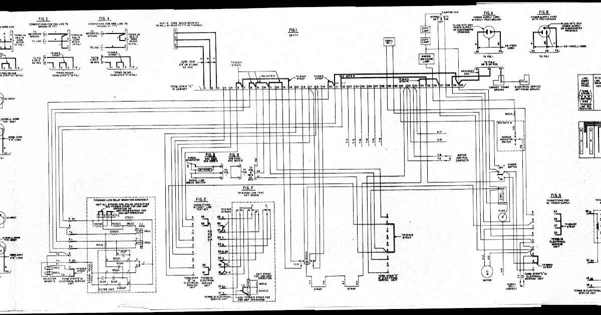 Download Now American Ironhorse Wiring Diagram 2000 To 2004