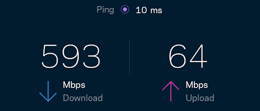 How Fast is Mediacom's 1G service?