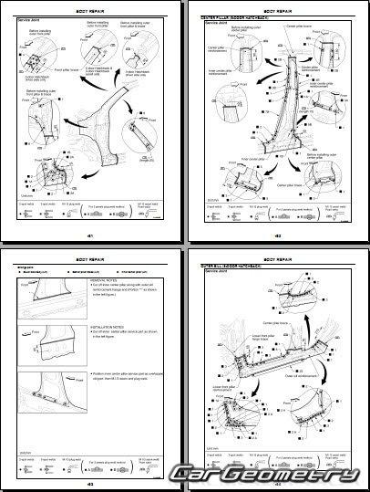 Nissan Micra Owners Manual Pdf K12