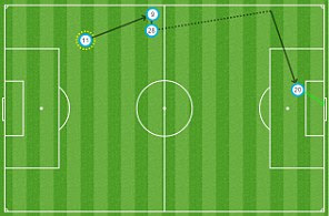 Shinji Okazaki fires Leicester into the lead. CLICK HERE for more form Match Zone