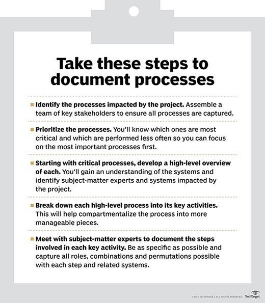 Documenting processes is crucial step in deploying enterprise software