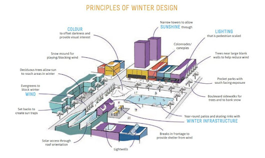 Making Cold Weather Cities Livable - Edmonton's New Example