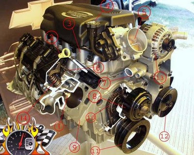 """مكينة السيارة """"المحرك"""""""
