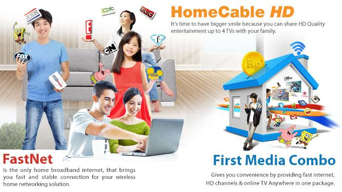 PAKET SINGLE FIRST MEDIA INTERNET ONLY (FASTNET)