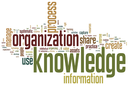 Knowledge Management (KM) Definitions