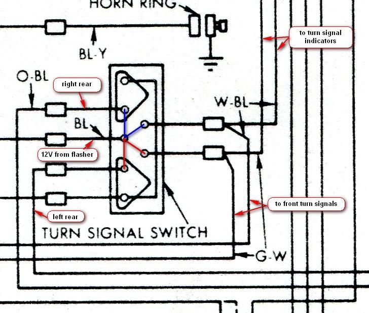 Diagram 1967 Thunderbird Turn Signal Diagram Full Version Hd Quality Signal Diagram Iphoneturkiyeservisim Terrassement De Vita Fr