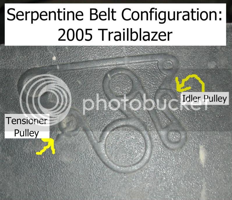 2005 Chevy Trailblazer Serpentine Belt Diagram