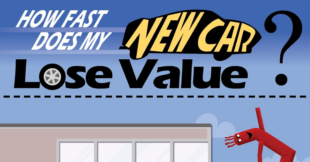 Edmunds True Value >> How fast does my new car lose value Infographic ~ MegaMachine