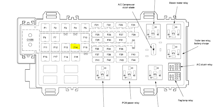 Owner Manual 2010 Ford Expedition Fuse Box Diagram