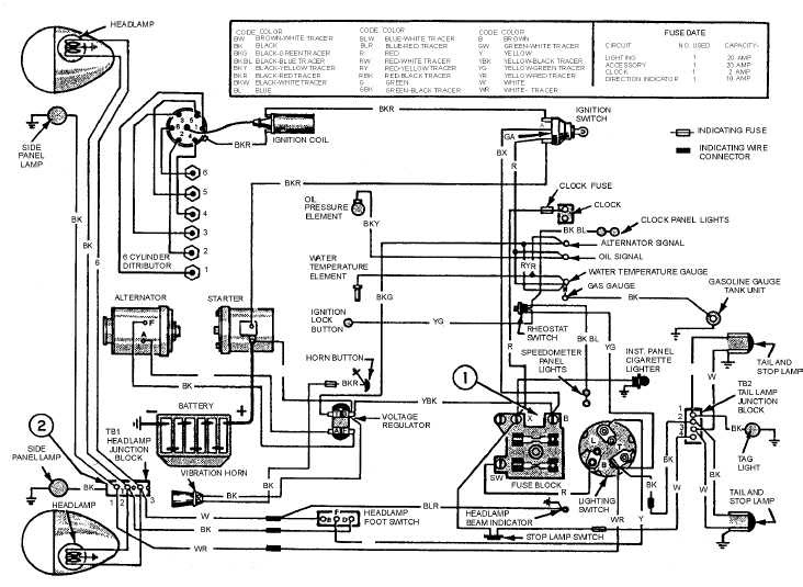 Latest Kawasaki KLR650 Color Wiring Diagram Gif 3000 2400