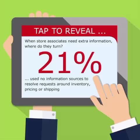 Tap to reveal findings from our European omni-channel #retail research. Download it here: http://bit.ly/_Retail