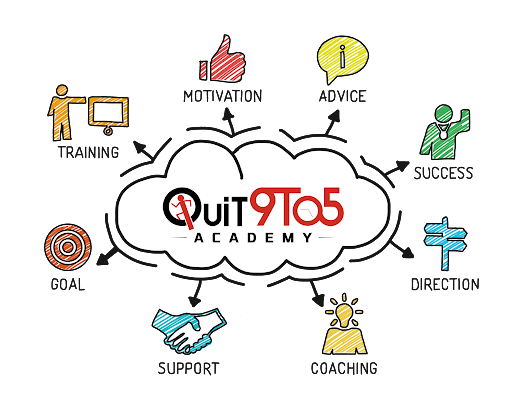 Quit 9 To 5 Academy Review - What Is Inside Quit9To5 Academy Course?