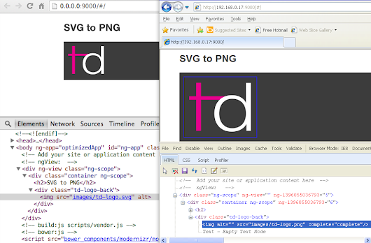 SVG to PNG fallback in AngularJS - Tinacious Design » Blog