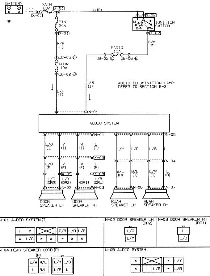 Diagram 2012 Mazda 6 Audio Wiring Diagram Full Version Hd Quality Wiring Diagram Dowiring18 Lasagradellacastagna It