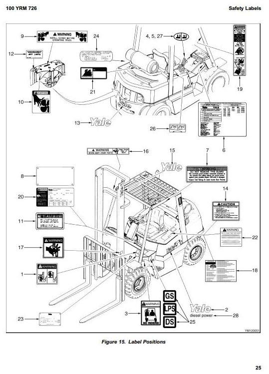 Yale Glp100mj Wiring Diagram