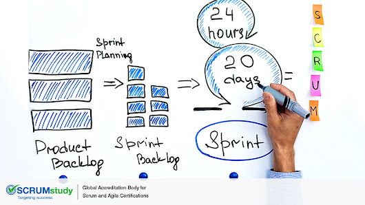 Importance of Prioritized Product Backlogs in a Scrum Project | SCRUMstudy Blog