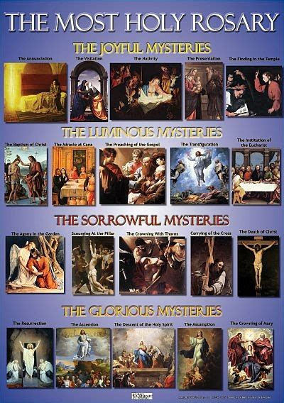 """Mysteries of The Most Holy Rosary 19"""" x 27"""" Laminated"""