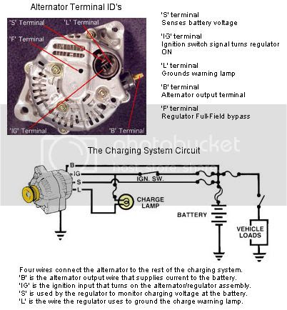 [XOTG_4463]  Electricalwiring Alternator Kustom | schematic diagram wiring | Denso Alternator Wiring Diagram |  | schematic diagram wiring - blogger