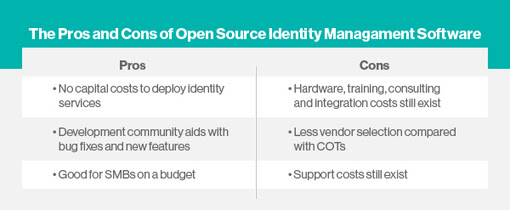 How to get started with IAM services in the cloud | JANUA - Identity Management & Open Source