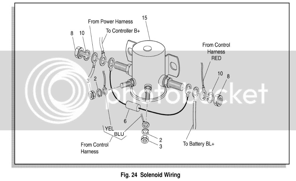 36 volt ezgo wiring diagram 2006 image 7