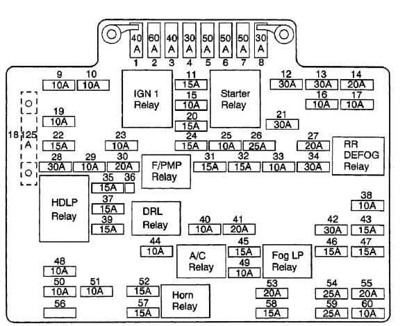 Chevy Truck Fuse Block Diagram
